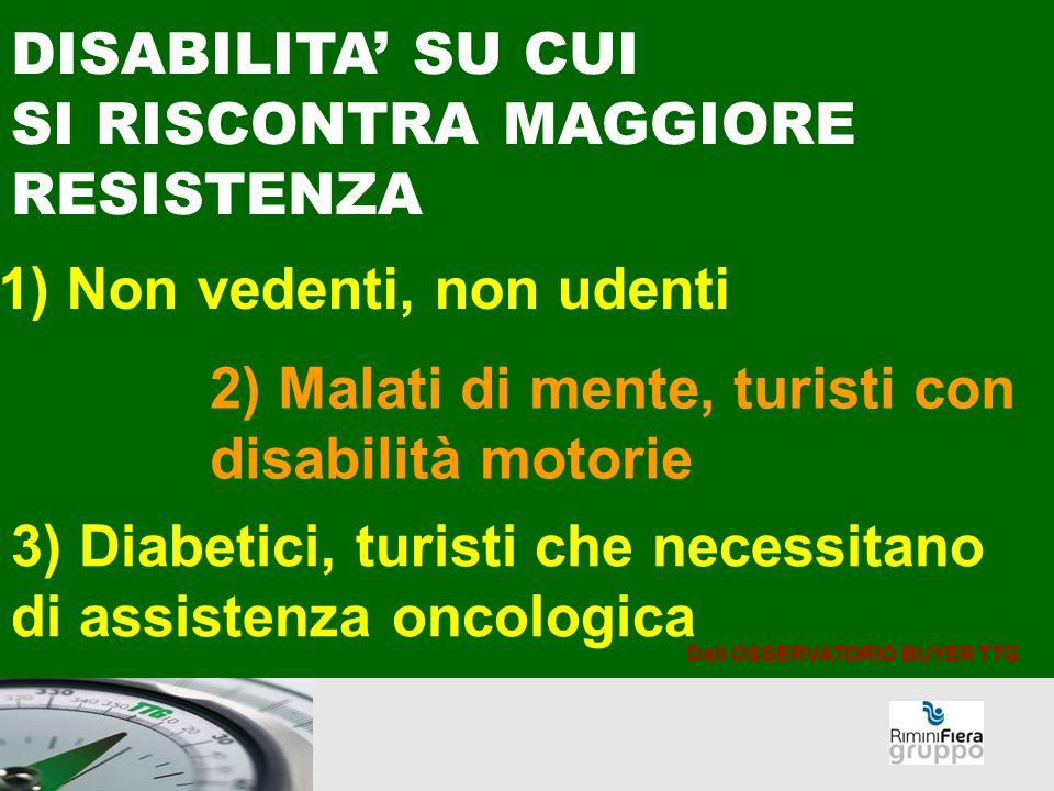 DISABILITA' SU CUI SI RISCONTRA MAGGIORE RESISTENZA 1) Non vedenti, non udenti 2) Malati di mente, turisti con disabilità motorie 3) Diabetici, turist