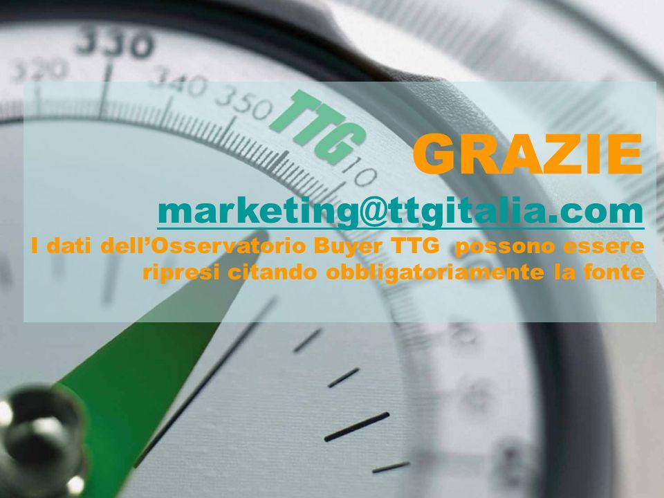 GRAZIE marketing@ttgitalia.com I dati dell'Osservatorio Buyer TTG possono essere ripresi citando obbligatoriamente la fonte