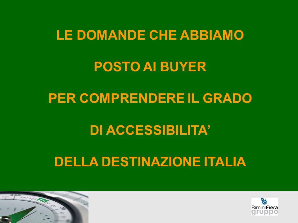 LE DOMANDE CHE ABBIAMO POSTO AI BUYER PER COMPRENDERE IL GRADO DI ACCESSIBILITA' DELLA DESTINAZIONE ITALIA