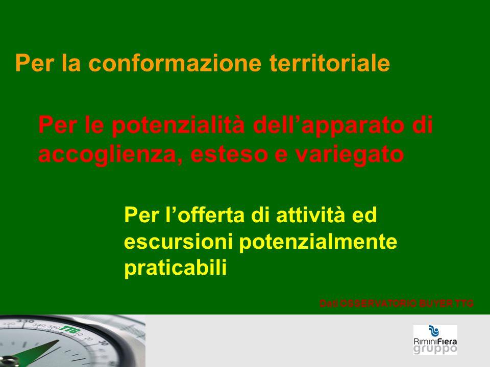 Per la conformazione territoriale Per le potenzialità dell'apparato di accoglienza, esteso e variegato Per l'offerta di attività ed escursioni potenzi