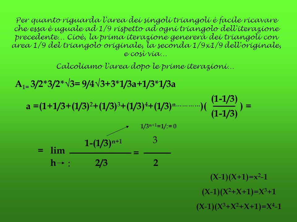 Per quanto riguarda l'area dei singoli triangoli è facile ricavare che essa è uguale ad 1/9 rispetto ad ogni triangolo dell'iterazione precedente... C