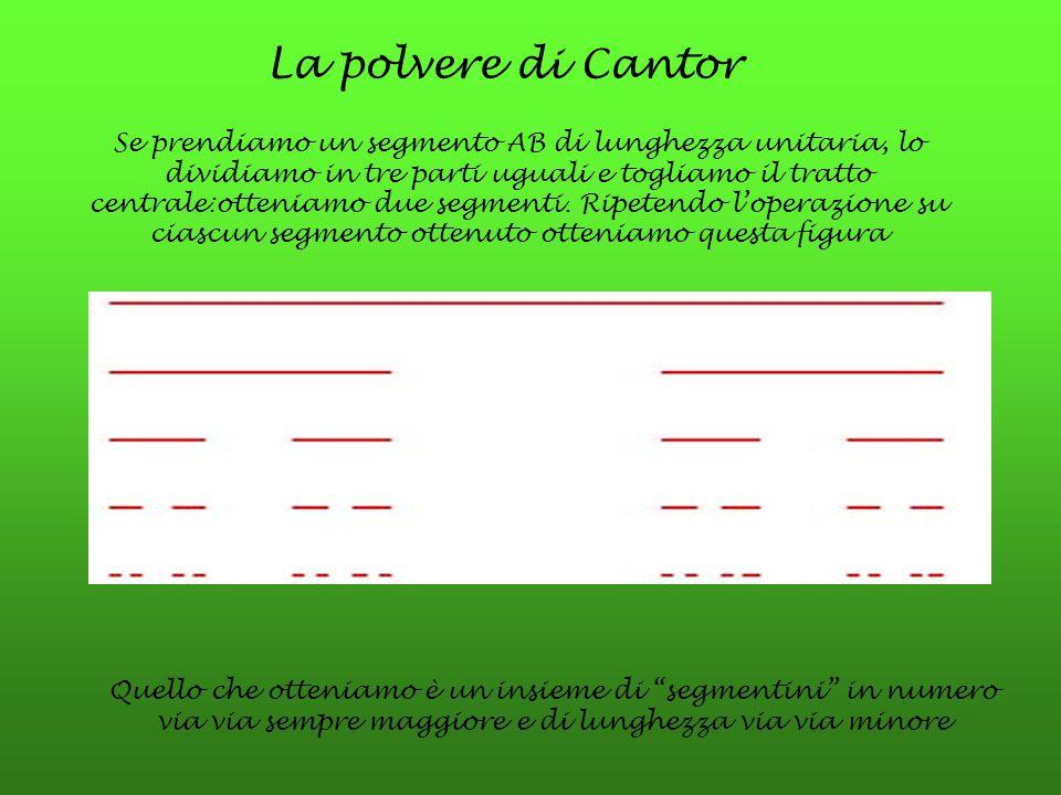La polvere di Cantor Se prendiamo un segmento AB di lunghezza unitaria, lo dividiamo in tre parti uguali e togliamo il tratto centrale:otteniamo due s