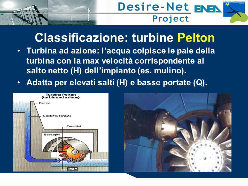 Classificazione: turbine Pelton Turbina ad azione: l'acqua colpisce le pale della turbina con la max velocità corrispondente al salto netto (H) dell'i