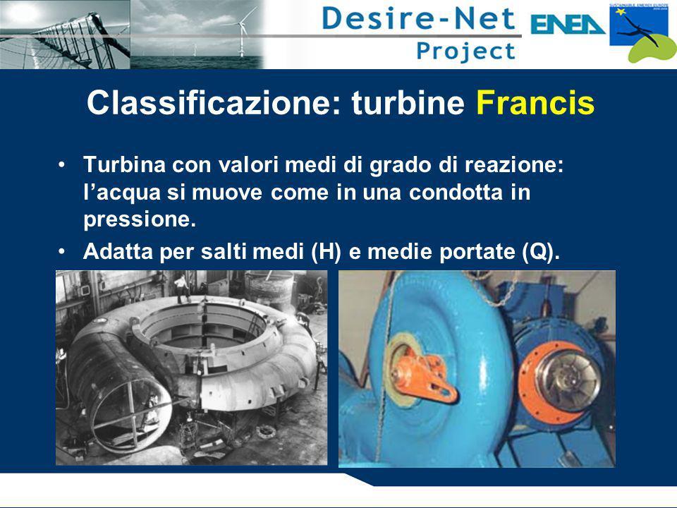 Classificazione: turbine Francis Turbina con valori medi di grado di reazione: l'acqua si muove come in una condotta in pressione. Adatta per salti me