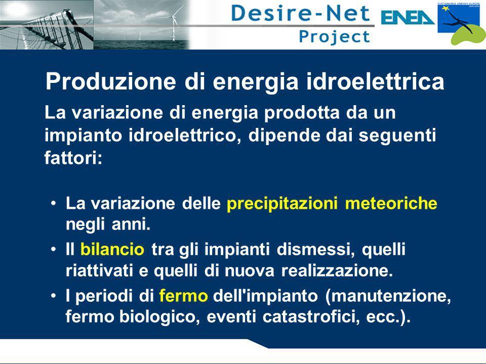 Produzione di energia idroelettrica La variazione di energia prodotta da un impianto idroelettrico, dipende dai seguenti fattori: La variazione delle