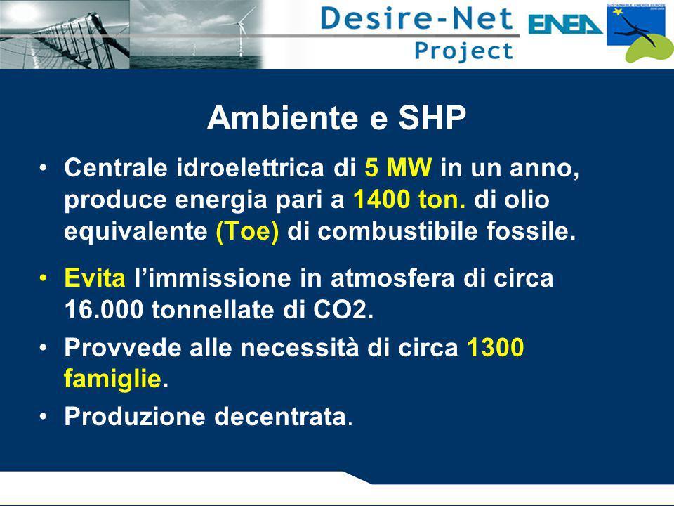 Centrale idroelettrica di 5 MW in un anno, produce energia pari a 1400 ton. di olio equivalente (Toe) di combustibile fossile. Evita l'immissione in a