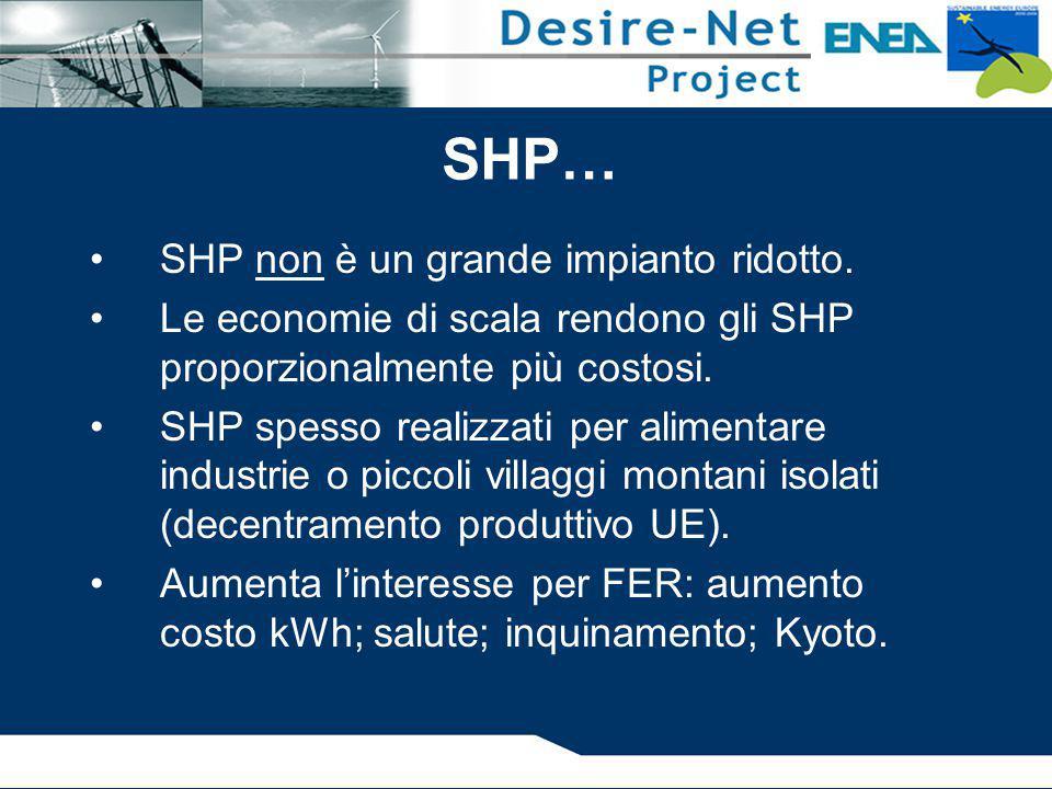 SHP… SHP non è un grande impianto ridotto. Le economie di scala rendono gli SHP proporzionalmente più costosi. SHP spesso realizzati per alimentare in