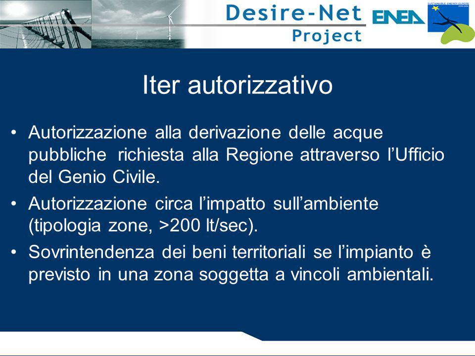 Iter autorizzativo Autorizzazione alla derivazione delle acque pubbliche richiesta alla Regione attraverso l'Ufficio del Genio Civile. Autorizzazione