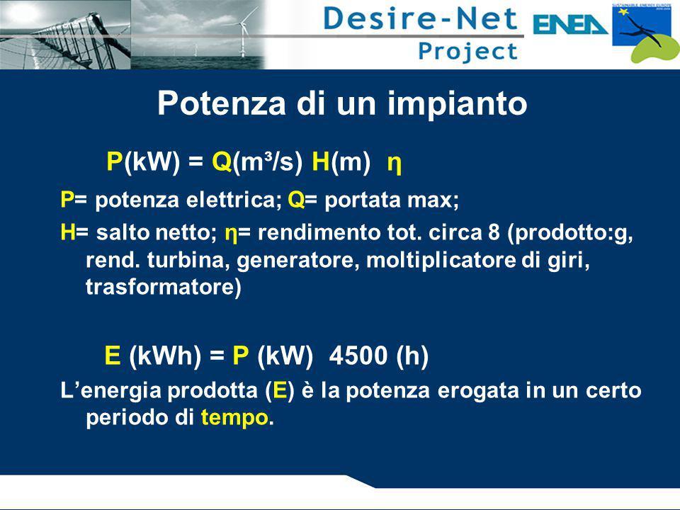 Produzione di energia da FER Produzione lorda degli impianti da fonte rinnovabile in Italia dal 2003 al 2007.