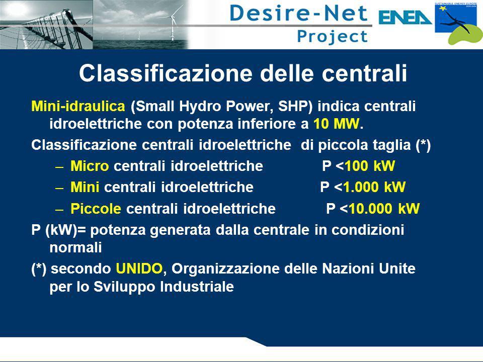Classificazione delle centrali Mini-idraulica (Small Hydro Power, SHP) indica centrali idroelettriche con potenza inferiore a 10 MW. Classificazione c