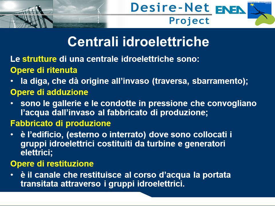Centrali idroelettriche Le strutture di una centrale idroelettriche sono: Opere di ritenuta la diga, che dà origine all'invaso (traversa, sbarramento)