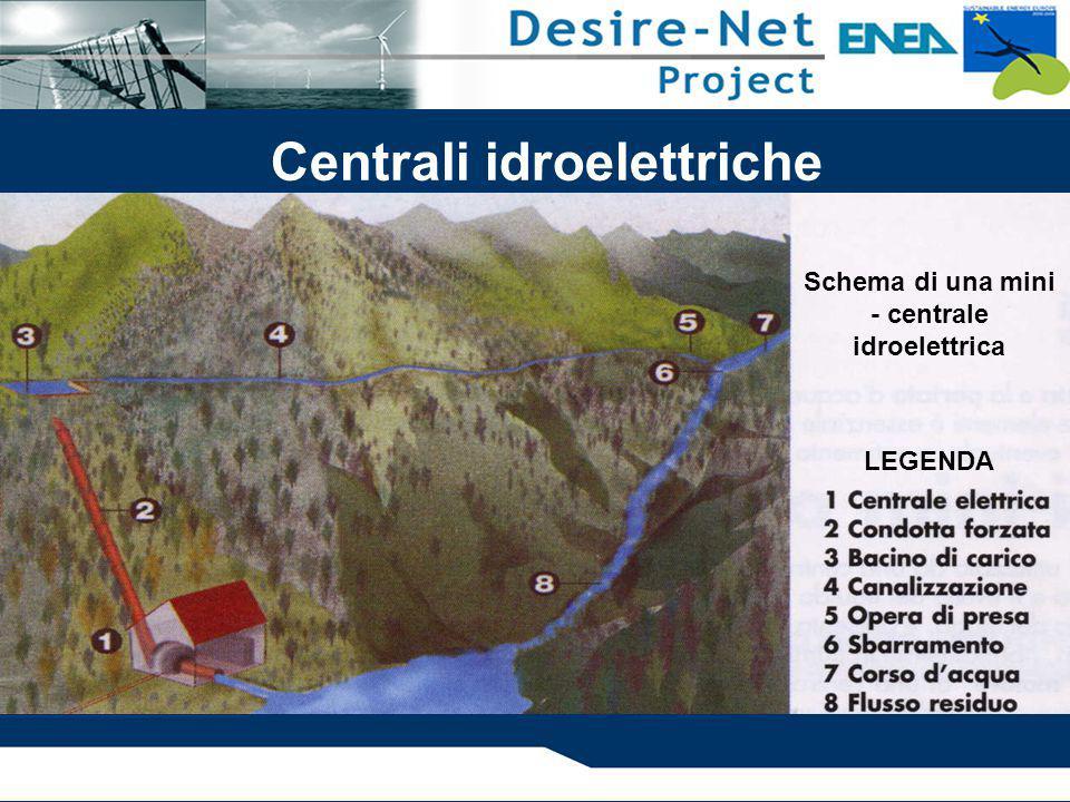 Centrali idroelettriche Schema di una mini - centrale idroelettrica LEGENDA