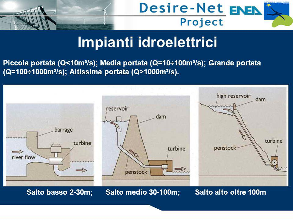 RIFERIMENTI www.enel.it/attivita/ambiente/magazine/energy www.esha.be www.aper.it www.esha.be/fileadmin/esha_files/documents/S HERPA/SHERPA_Printable_Report.pdf paolo.morgante@enea.it