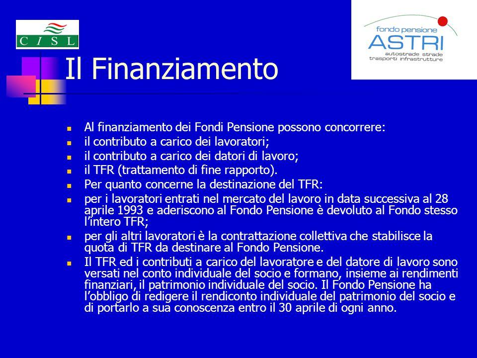 Il Finanziamento Al finanziamento dei Fondi Pensione possono concorrere: il contributo a carico dei lavoratori; il contributo a carico dei datori di lavoro; il TFR (trattamento di fine rapporto).