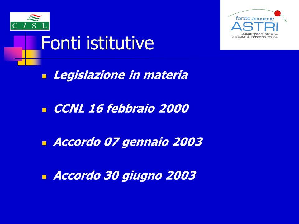 Fonti istitutive Legislazione in materia CCNL 16 febbraio 2000 Accordo 07 gennaio 2003 Accordo 30 giugno 2003