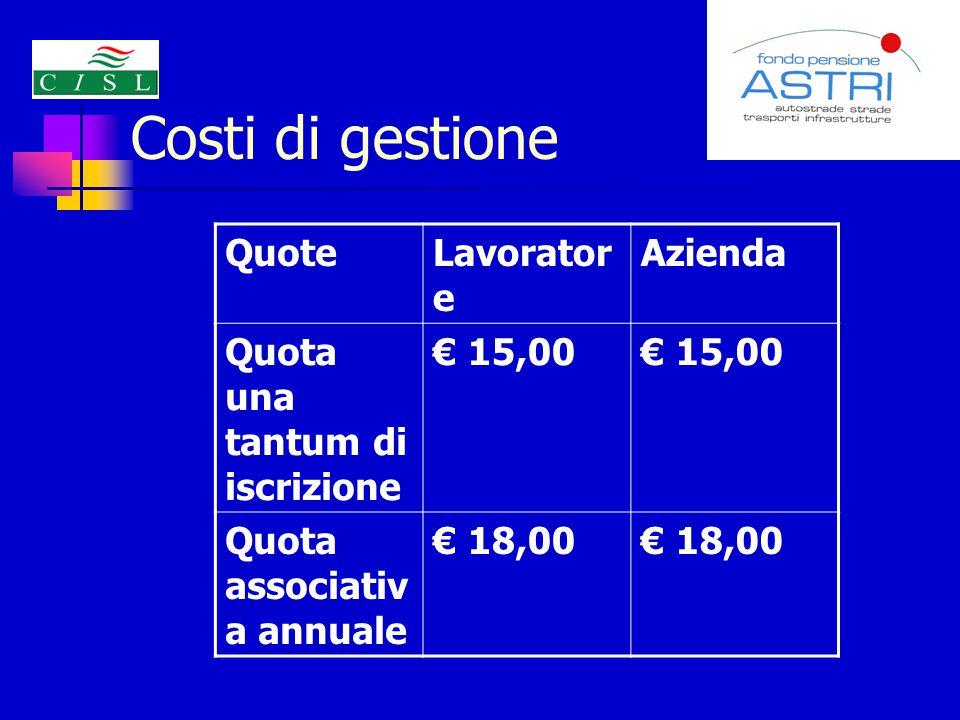 Costi di gestione € 25,00 QuoteLavorator e Azienda Quota una tantum di iscrizione € 15,00 Quota associativ a annuale € 18,00
