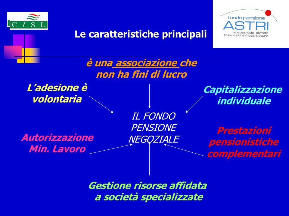Le caratteristiche principali è una associazione che non ha fini di lucro L'adesione è volontaria Capitalizzazione individuale Autorizzazione Min.