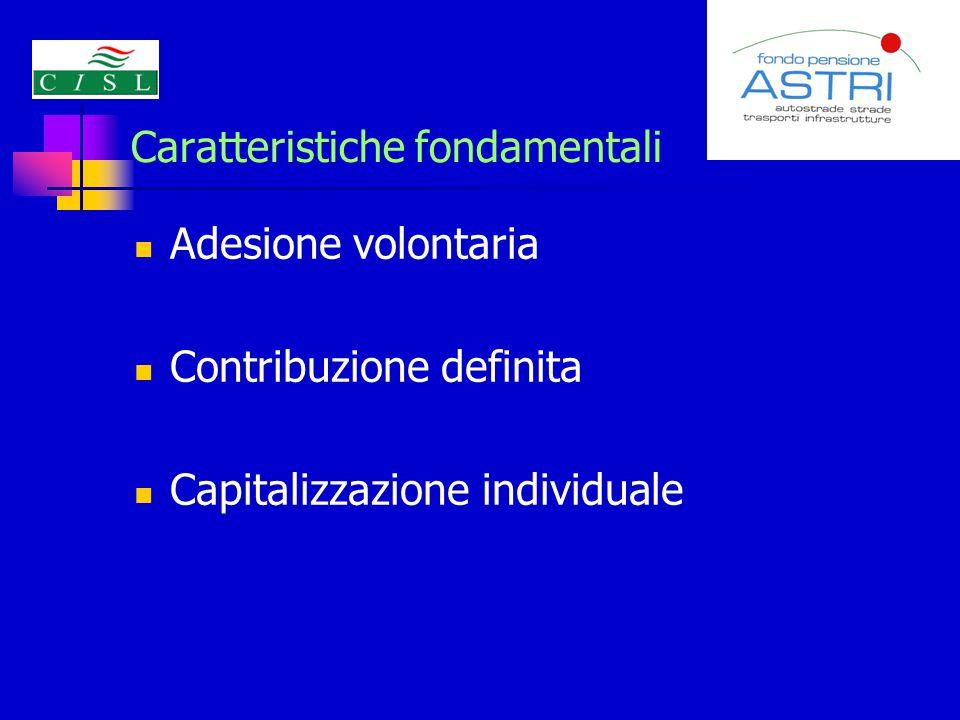 Caratteristiche fondamentali Adesione volontaria Contribuzione definita Capitalizzazione individuale