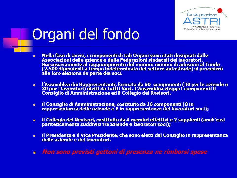 Organi del fondo Nella fase di avvio, i componenti di tali Organi sono stati designati dalle Associazioni delle aziende e dalle Federazioni sindacali dei lavoratori.
