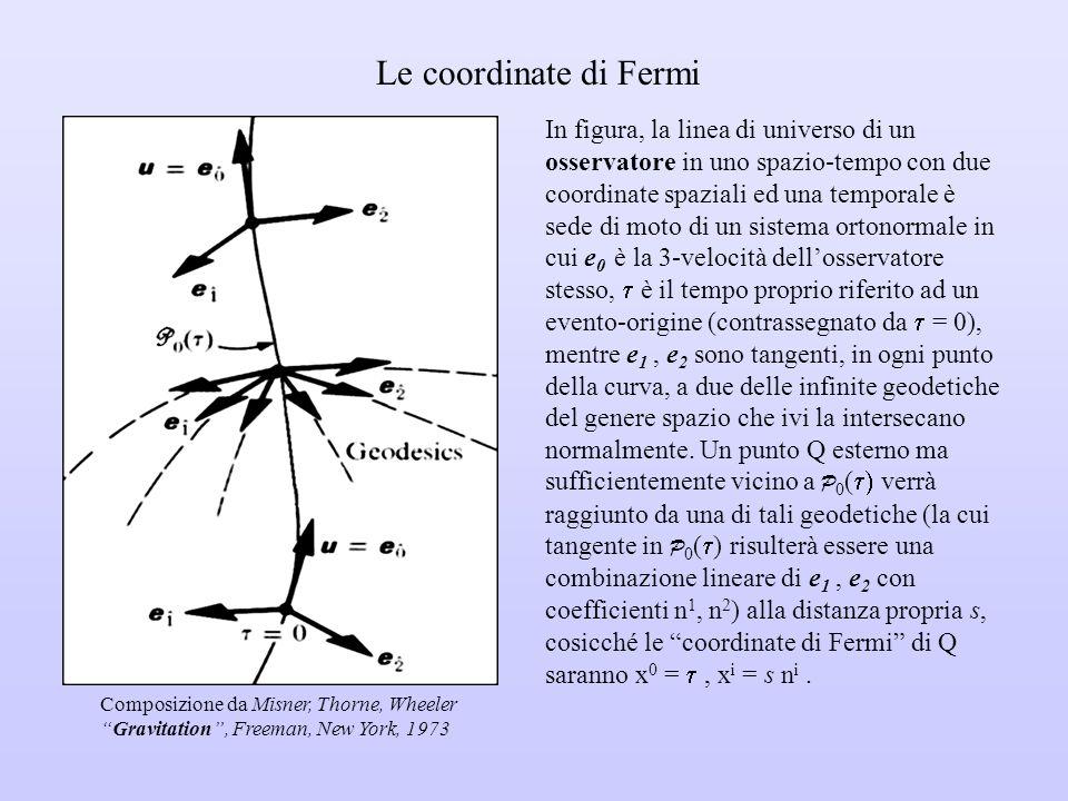 Composizione da Misner, Thorne, Wheeler Gravitation , Freeman, New York, 1973 In figura, la linea di universo di un osservatore in uno spazio-tempo con due coordinate spaziali ed una temporale è sede di moto di un sistema ortonormale in cui e 0 è la 3-velocità dell'osservatore stesso,  è il tempo proprio riferito ad un evento-origine (contrassegnato da  = 0), mentre e 1, e 2 sono tangenti, in ogni punto della curva, a due delle infinite geodetiche del genere spazio che ivi la intersecano normalmente.