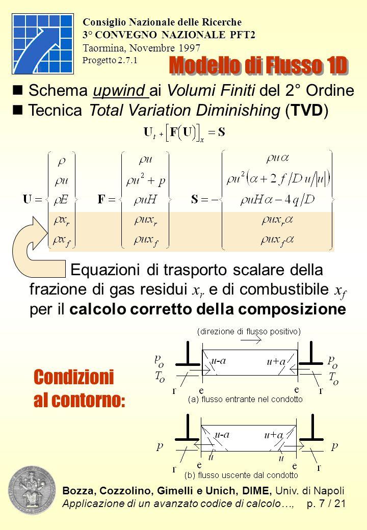 Bozza, Cozzolino, Gimelli e Unich, DIME, Univ. di Napoli Applicazione di un avanzato codice di calcolo…,p. 7 / 21 Consiglio Nazionale delle Ricerche 3