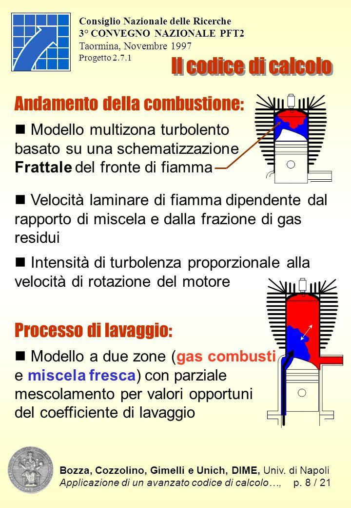 Confronto tra le varie configurazioni Bozza, Cozzolino, Gimelli e Unich, DIME, Univ.