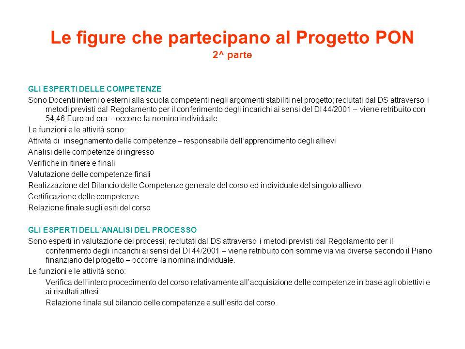 Le figure che partecipano al Progetto PON 2^ parte GLI ESPERTI DELLE COMPETENZE Sono Docenti interni o esterni alla scuola competenti negli argomenti