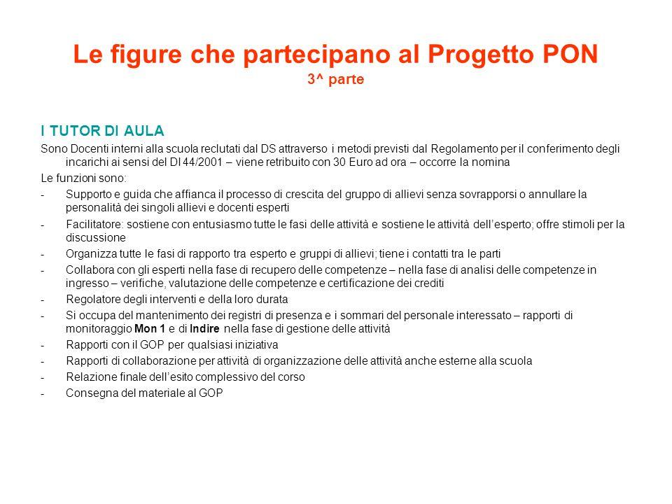 Le figure che partecipano al Progetto PON 3^ parte I TUTOR DI AULA Sono Docenti interni alla scuola reclutati dal DS attraverso i metodi previsti dal