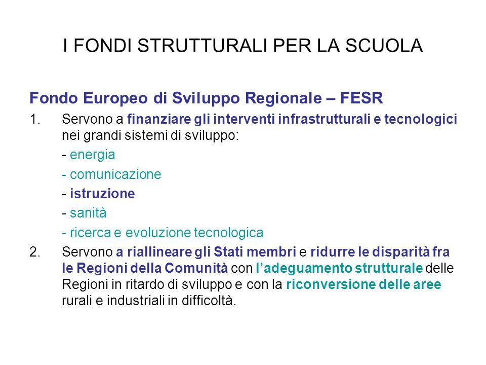 I FONDI STRUTTURALI PER LA SCUOLA Fondo Europeo di Sviluppo Regionale – FESR 1.Servono a finanziare gli interventi infrastrutturali e tecnologici nei