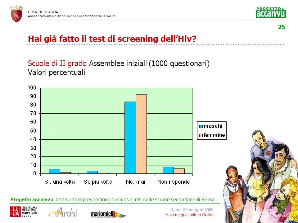 COMUNE DI ROMA Assesorato alle Politiche Sociali e Promozione della Salute Roma 25 maggio 2005 Aula magna Istituto Galilei Progetto accaivvù interventi di prevenzione hiv/aids e mts nelle scuole secondarie di Roma 25 Hai già fatto il test di screening dell'Hiv.