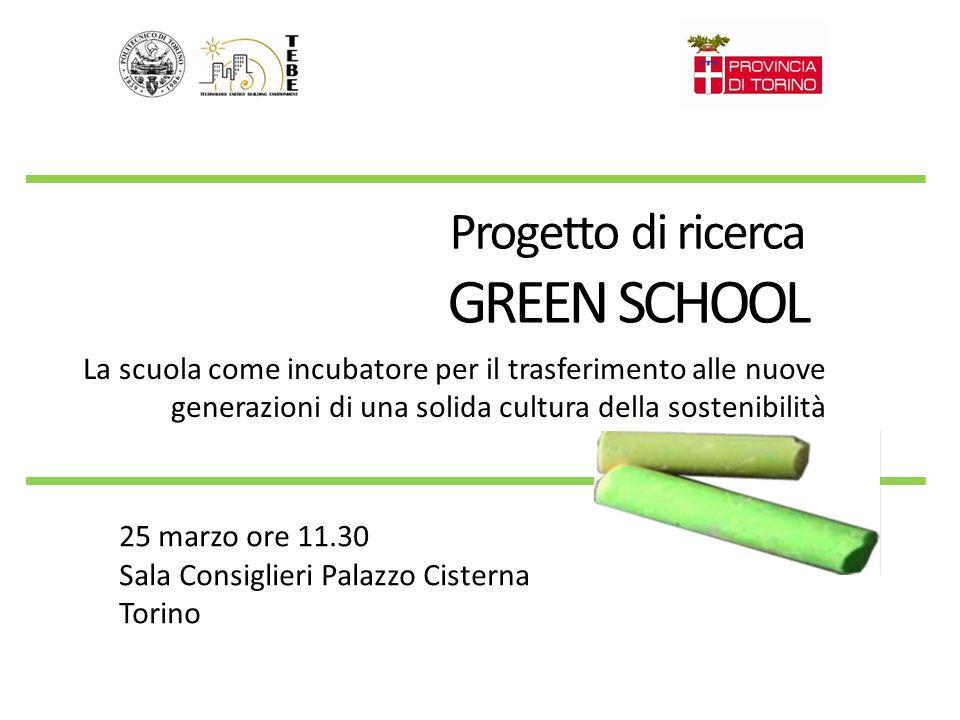 Progetto di ricerca GREEN SCHOOL Torino, 25 marzo 2014 apr 2014 set 2014 giu 2015 Condivisione degli strumenti di «green audit» Sperimentazione sui casi pilota Valutazione degli esiti ed eventuale estensione del progetto TIMELINE