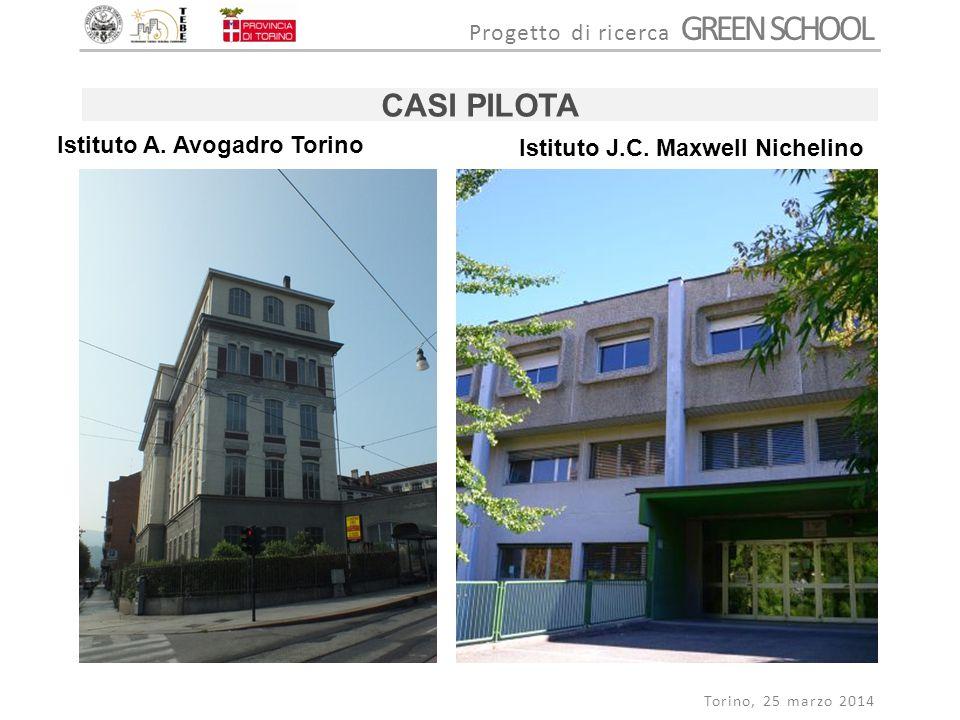 Progetto di ricerca GREEN SCHOOL Torino, 25 marzo 2014 CASI PILOTA Istituto A. Avogadro Torino Istituto J.C. Maxwell Nichelino