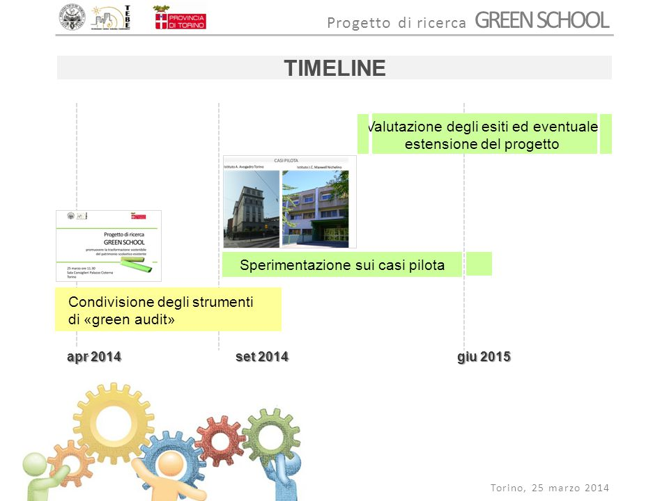 Progetto di ricerca GREEN SCHOOL Torino, 25 marzo 2014 apr 2014 set 2014 giu 2015 Condivisione degli strumenti di «green audit» Sperimentazione sui ca