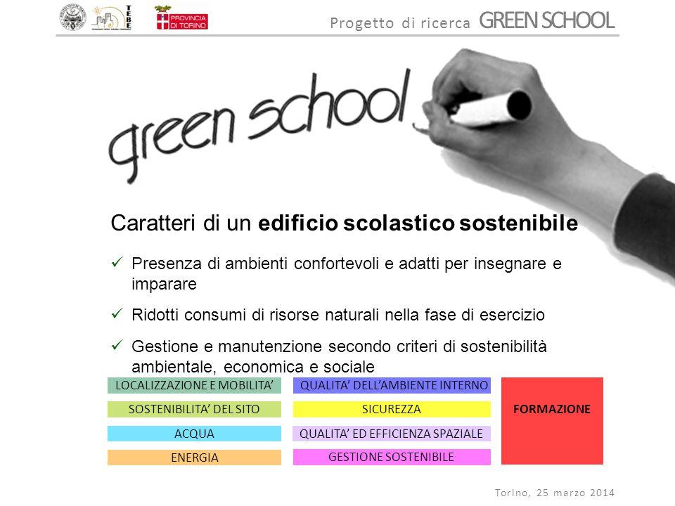 Progetto di ricerca GREEN SCHOOL Torino, 25 marzo 2014 Caratteri di un edificio scolastico sostenibile Presenza di ambienti confortevoli e adatti per