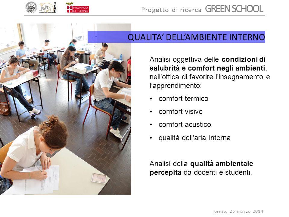 Progetto di ricerca GREEN SCHOOL Torino, 25 marzo 2014 Analisi oggettiva delle condizioni di salubrità e comfort negli ambienti, nell'ottica di favori