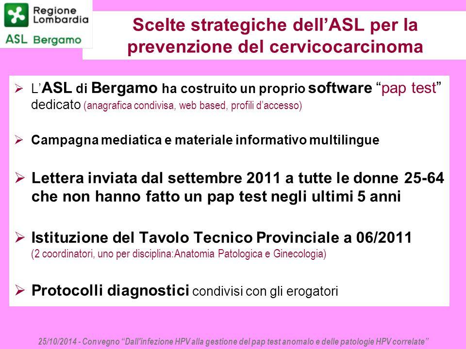 Programma di Prevenzione del carcinoma della cervice uterina Provincia di Bergamo Popolazione target ISTAT 2013 300.668 donne 25-64 anni Lettere inviate 2012– 31/08/2014 58.038 donne 25-64 anni Pap test eseguiti dopo la lettera (28 san fino a 05/2014) 13.635 esame in prevenzione Donne eleggibili nel 2014 che non fatto pap test nel periodo 2009-2013 72.489 donne 25-64 anni (24%)