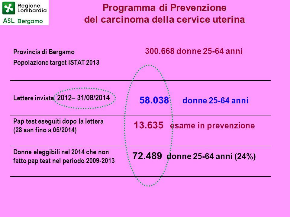 Partecipazione alla campagna di prevenzione del cervicocarcinoma delle donne 25-29 aa vs 30-64 aa nel periodo 2012- 31/08/2014 Dal 2014 tra gli obiettivi delle ASL c'è una corretta informazione alle donne 25-29 anni in ambito di prevenzione del cervicocarcinoma ( pap test triennale )