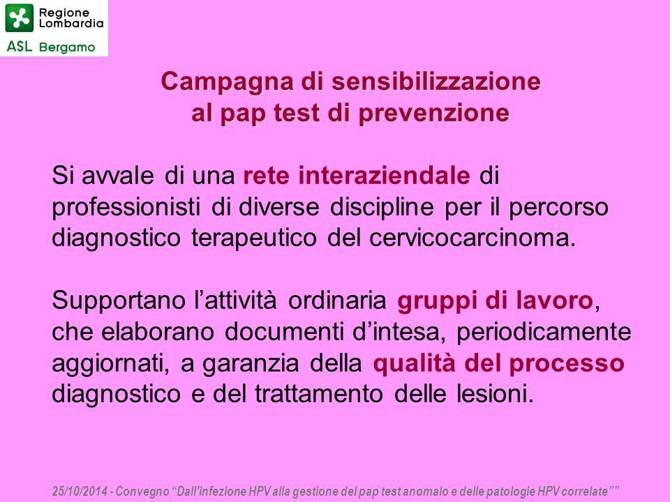 Campagna di sensibilizzazione al pap test di prevenzione Si avvale di una rete interaziendale di professionisti di diverse discipline per il percorso
