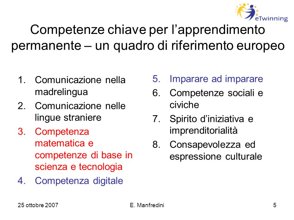 25 ottobre 2007E. Manfredini5 Competenze chiave per l'apprendimento permanente – un quadro di riferimento europeo 1.Comunicazione nella madrelingua 2.