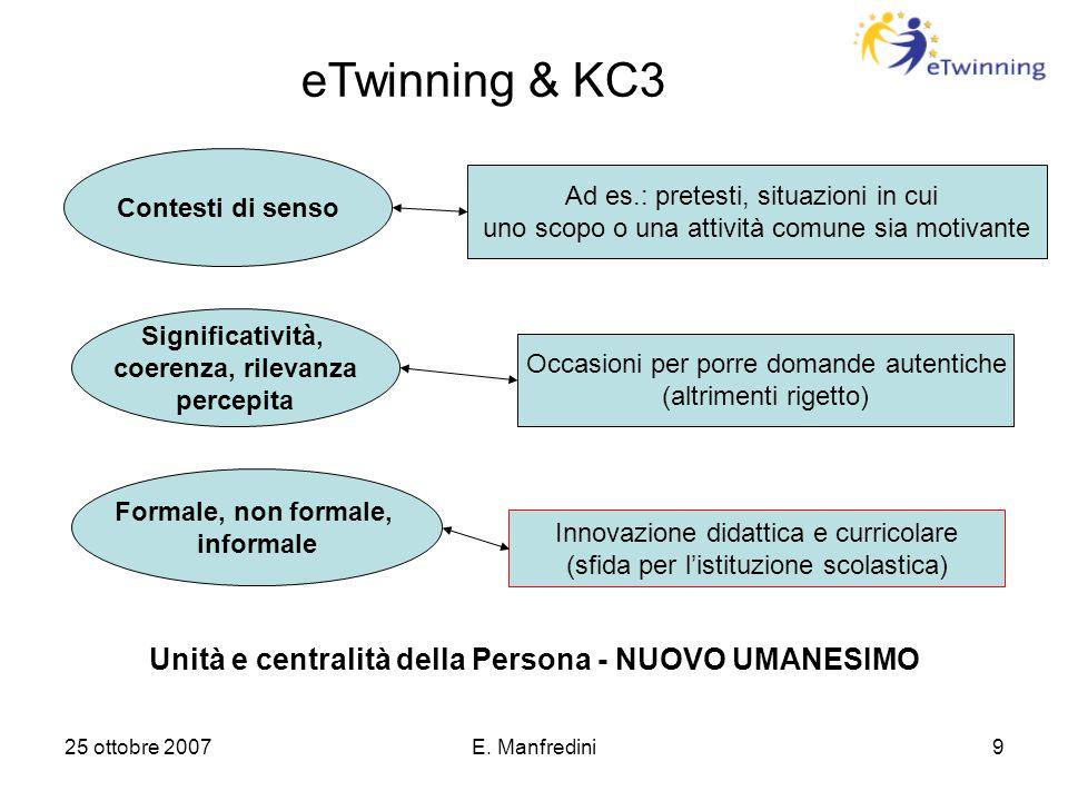 25 ottobre 2007E. Manfredini9 Contesti di senso Formale, non formale, informale Significatività, coerenza, rilevanza percepita eTwinning & KC3 Ad es.: