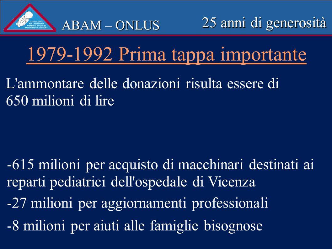 ABAM – ONLUS 25 anni di generosità Monitor, culla termica e respiratore