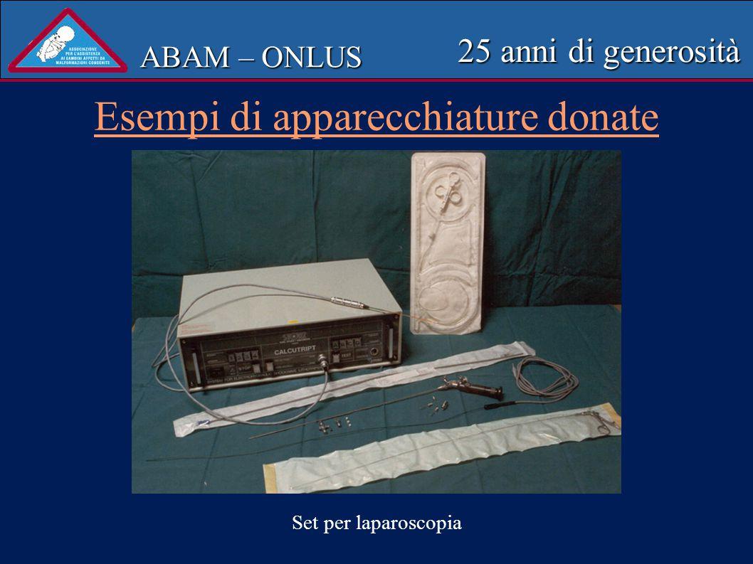 ABAM – ONLUS 25 anni di generosità Apparecchiatura per la manometria anorettale per la valutazione della funzionalità sfinterica nei bambini operati di malformazione anorettale Prima Dopo Donazioni 2004 -Manometro anorettale