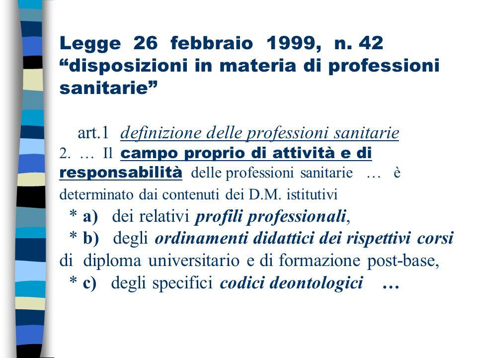 """Legge 26 febbraio 1999, n. 42 """"disposizioni in materia di professioni sanitarie"""" art.1 definizione delle professioni sanitarie 2. … Il campo proprio d"""