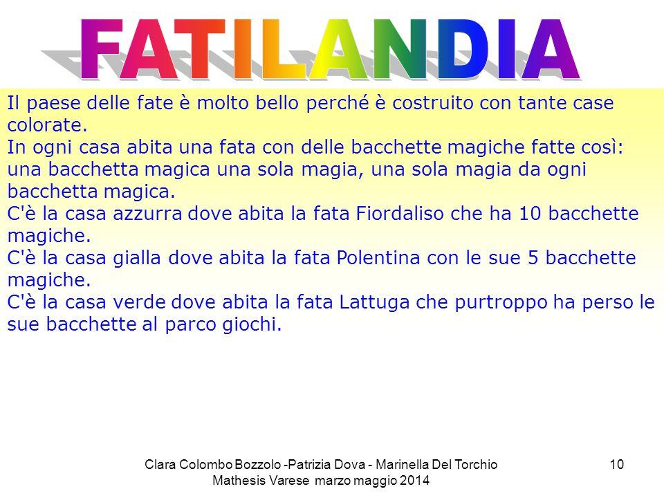 Clara Colombo Bozzolo -Patrizia Dova - Marinella Del Torchio Mathesis Varese marzo maggio 2014 10 Il paese delle fate è molto bello perché è costruito