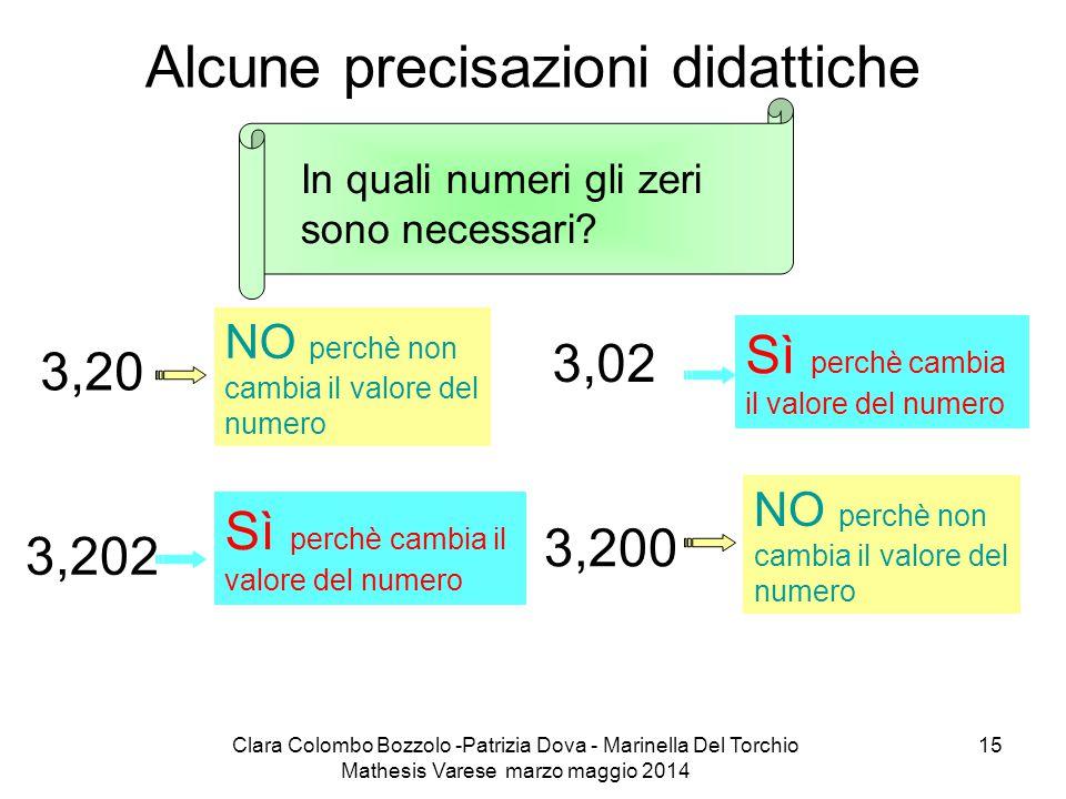 Clara Colombo Bozzolo -Patrizia Dova - Marinella Del Torchio Mathesis Varese marzo maggio 2014 15 Alcune precisazioni didattiche In quali numeri gli z