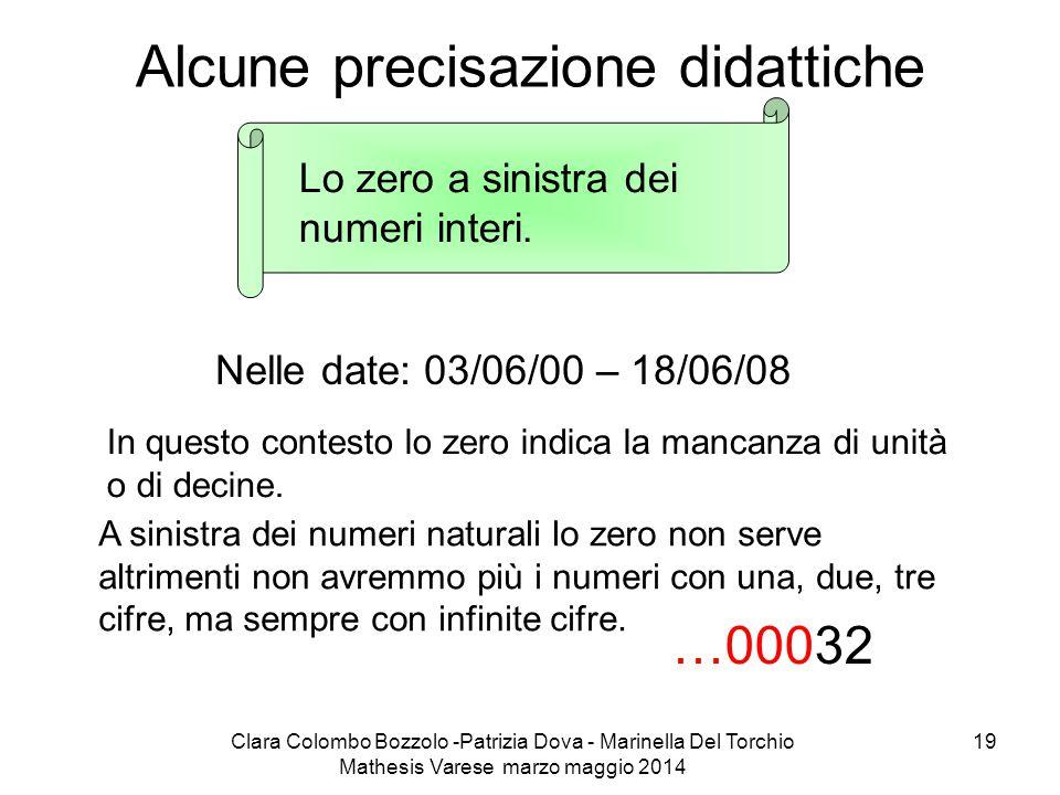 Clara Colombo Bozzolo -Patrizia Dova - Marinella Del Torchio Mathesis Varese marzo maggio 2014 19 Alcune precisazione didattiche Lo zero a sinistra de