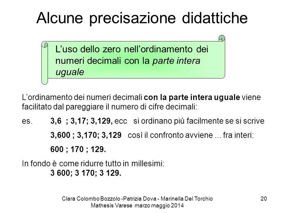Clara Colombo Bozzolo -Patrizia Dova - Marinella Del Torchio Mathesis Varese marzo maggio 2014 20 Alcune precisazione didattiche L'uso dello zero nell