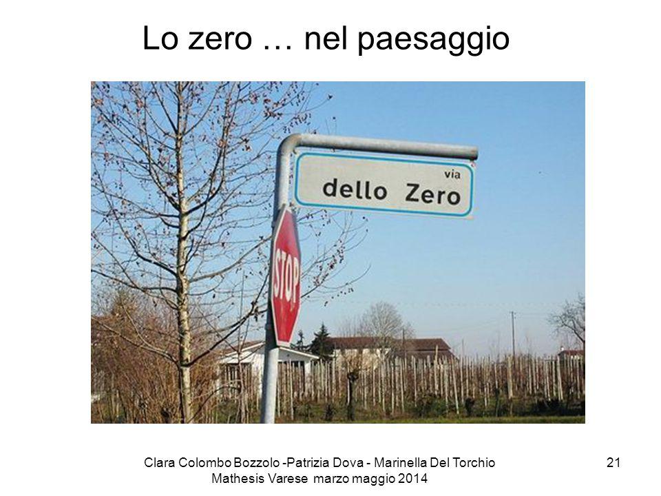 Clara Colombo Bozzolo -Patrizia Dova - Marinella Del Torchio Mathesis Varese marzo maggio 2014 21 Lo zero … nel paesaggio