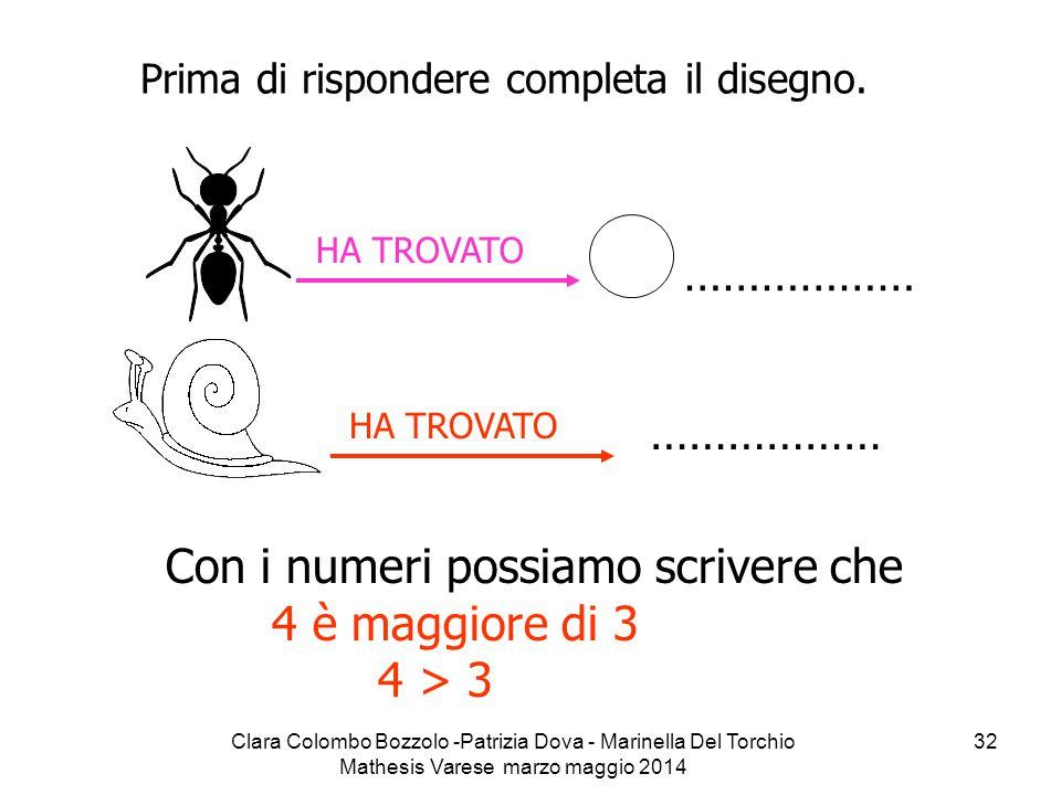 Clara Colombo Bozzolo -Patrizia Dova - Marinella Del Torchio Mathesis Varese marzo maggio 2014 32 Prima di rispondere completa il disegno. HA TROVATO