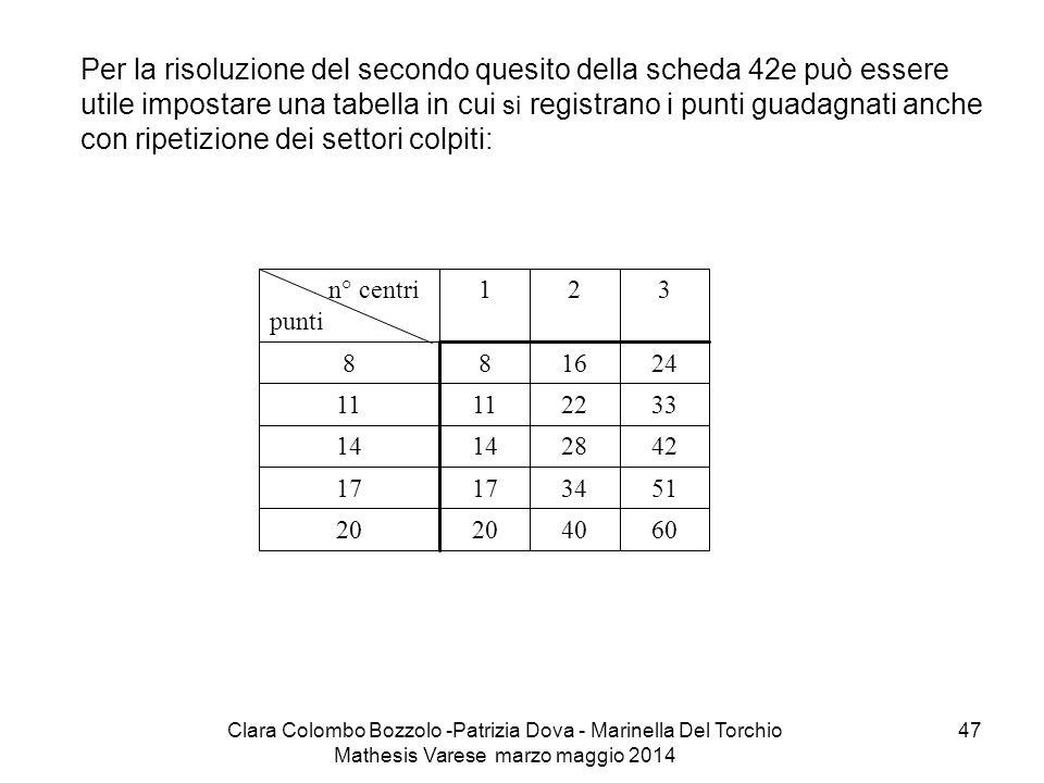 Clara Colombo Bozzolo -Patrizia Dova - Marinella Del Torchio Mathesis Varese marzo maggio 2014 47 Per la risoluzione del secondo quesito della scheda